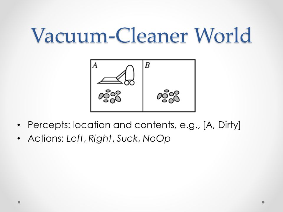 Vacuum-Cleaner World Percepts: location and contents, e.g., [A, Dirty]